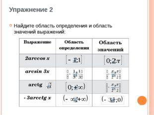 Упражнение 2 Найдите область определения и область значений выражений: Выраже