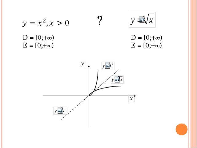 D = [0;+∞) E = [0;+∞) D = [0;+∞) E = [0;+∞) ?