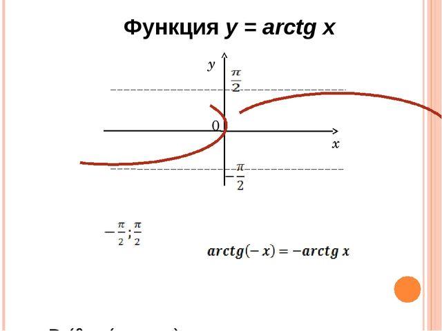 Функция у = arctg x D (f) = (- ∞; +∞). E (f) = ( ). Функция нечётная: Функци...