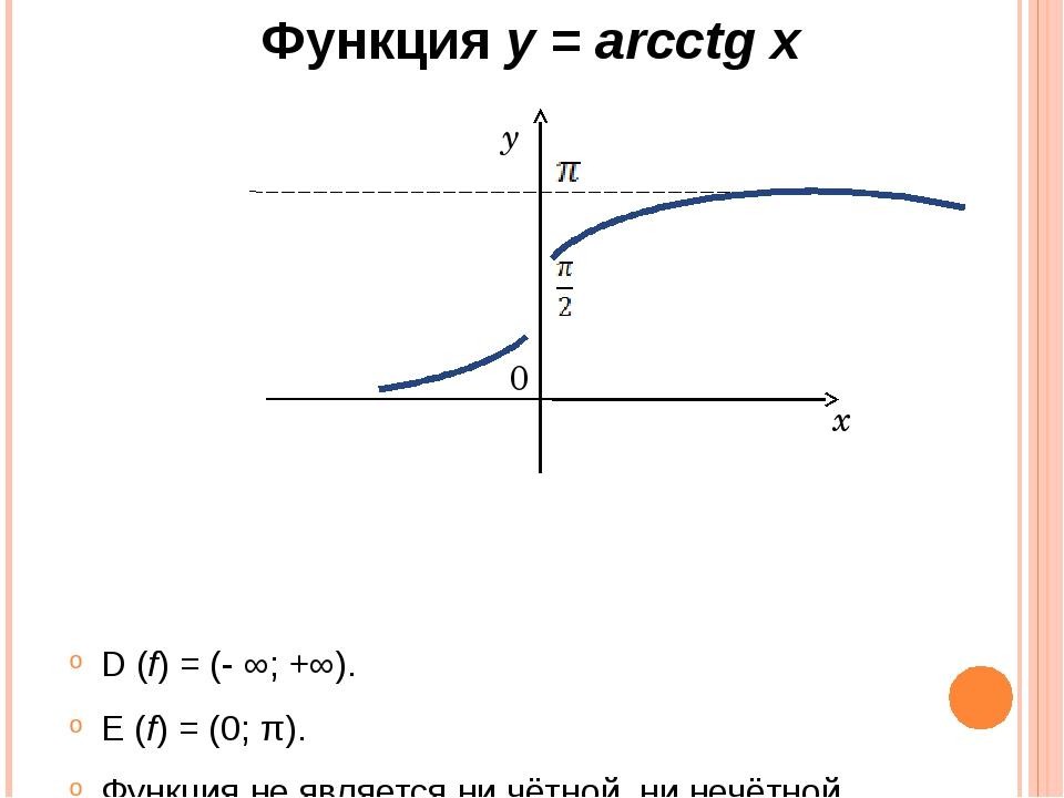 Функция у = arсctg x D (f) = (- ∞; +∞). E (f) = (0; π). Функция не является н...