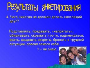4. Чего никогда не должен делать настоящий друг? Подставлять, предавать, «нап