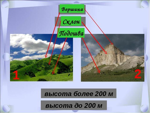 ХОЛМ ГОРА высота до 200 м высота более 200 м Вершина Склон Подошва 1 2