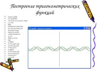 Построение тригонометрических функций program Grafik; uses GraphABC; var x0,