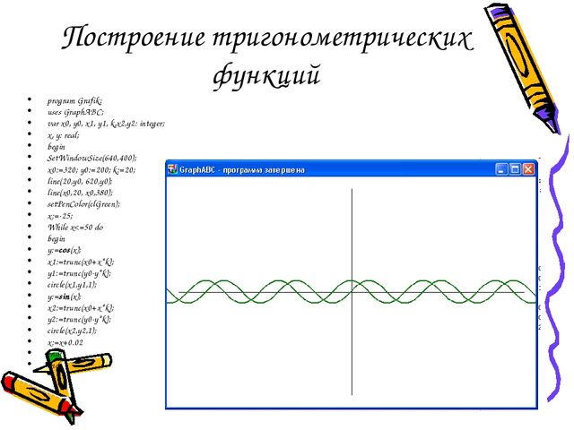 Построение тригонометрических функций program Grafik; uses GraphABC; var x0,...