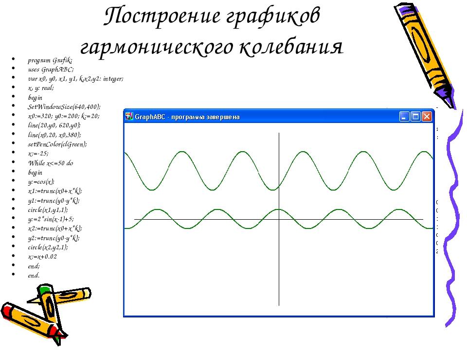 Построение графиков гармонического колебания program Grafik; uses GraphABC; v...