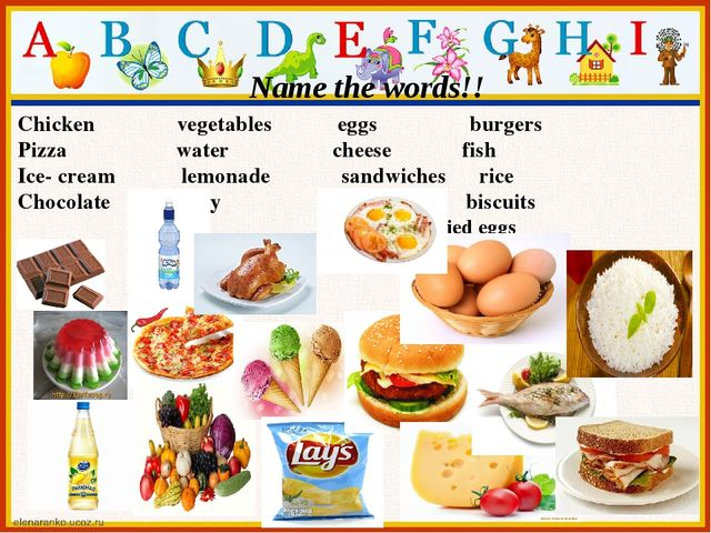 Name the words!! Chicken vegetables eggs burgers Pizza water cheese fish Ice-...