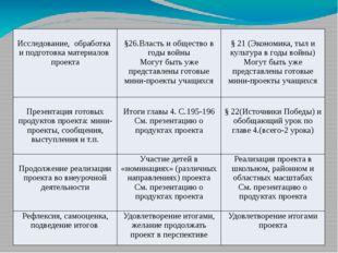 Исследование, обработка и подготовка материалов проекта §26.Власть и обществ