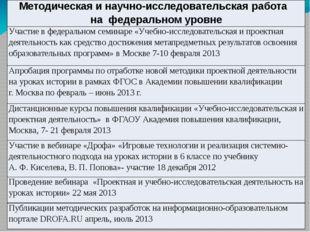 Методическая и научно-исследовательская работа на федеральномуровне Участие в