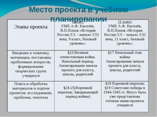 Место проекта в учебном планировании Этапы проекта 9 класс УМК А.Ф. Киселёв,