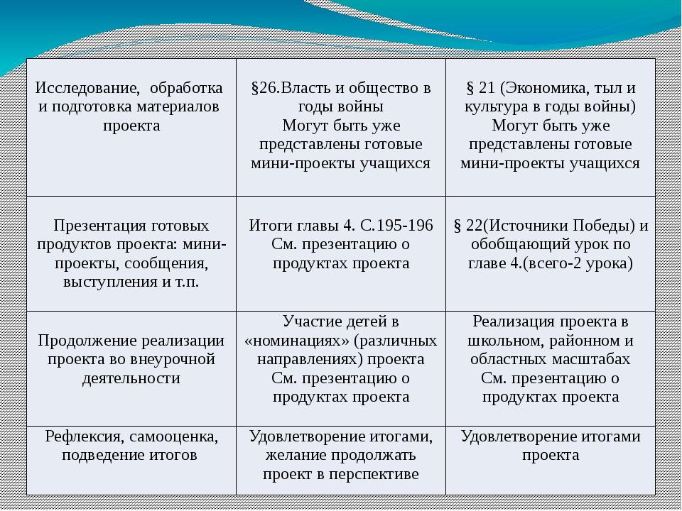 Исследование, обработка и подготовка материалов проекта §26.Власть и обществ...