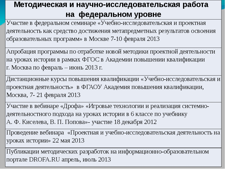 Методическая и научно-исследовательская работа на федеральномуровне Участие в...