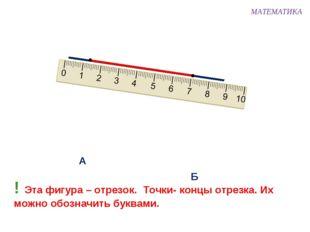 МАТЕМАТИКА ! Эта фигура – отрезок. Точки- концы отрезка. Их можно обозначить