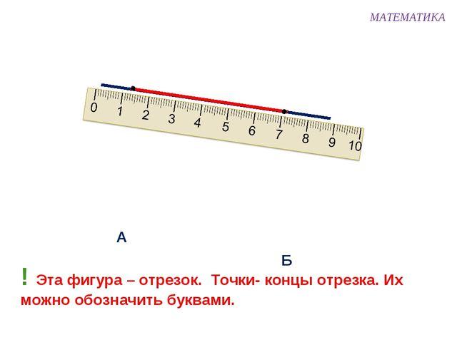 МАТЕМАТИКА ! Эта фигура – отрезок. Точки- концы отрезка. Их можно обозначить...
