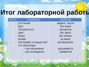 Итог лабораторной работы. № п/п Параметры Свойства 1. 2. 3. 4. 5. 6. 7. 8. Со