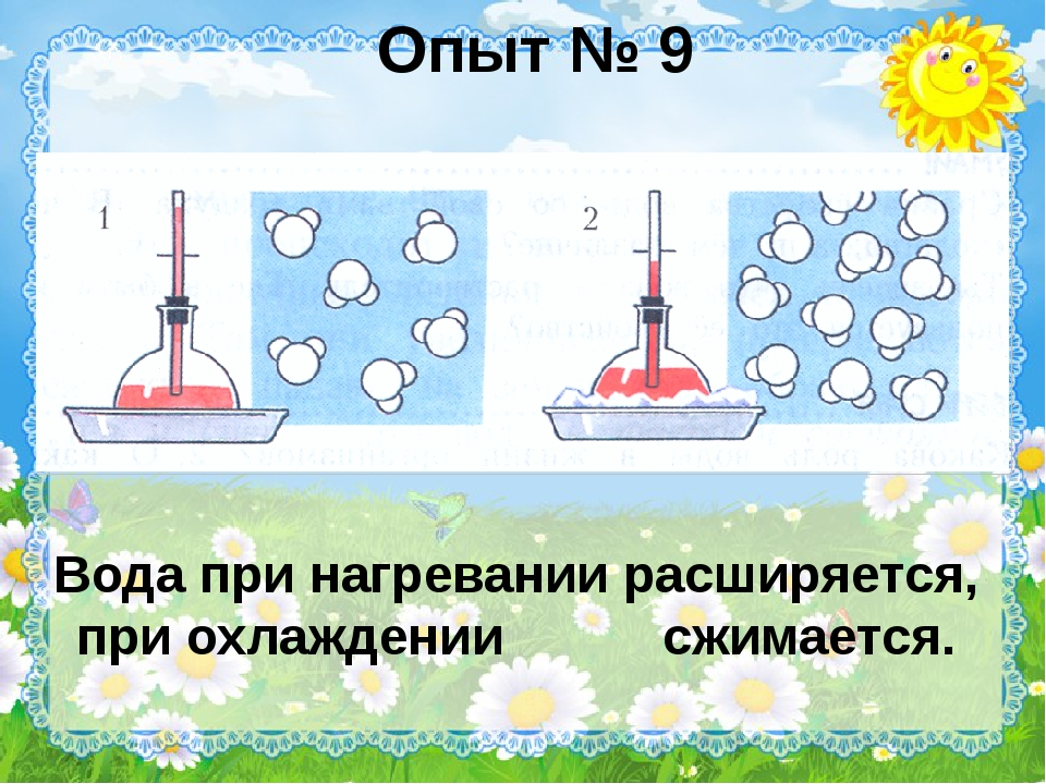 Опыт № 9 Вода при нагревании расширяется, при охлаждении сжимается.