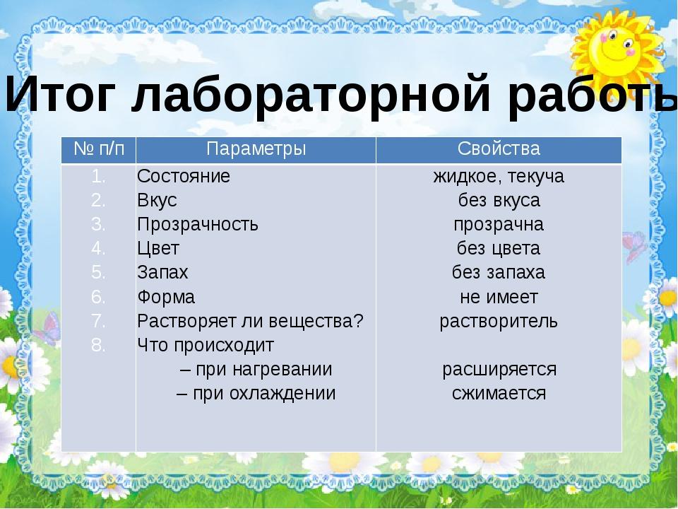 Итог лабораторной работы. № п/п Параметры Свойства 1. 2. 3. 4. 5. 6. 7. 8. Со...