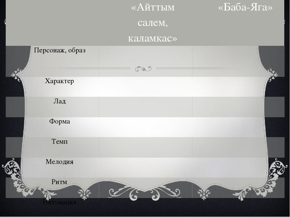«Айттымсалем,каламкас» «Баба-Яга» Персонаж, образ    Характер    Лад...