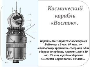 Космический корабль «Восток». Корабль был запущен с космодрома Байконур в 9 ч