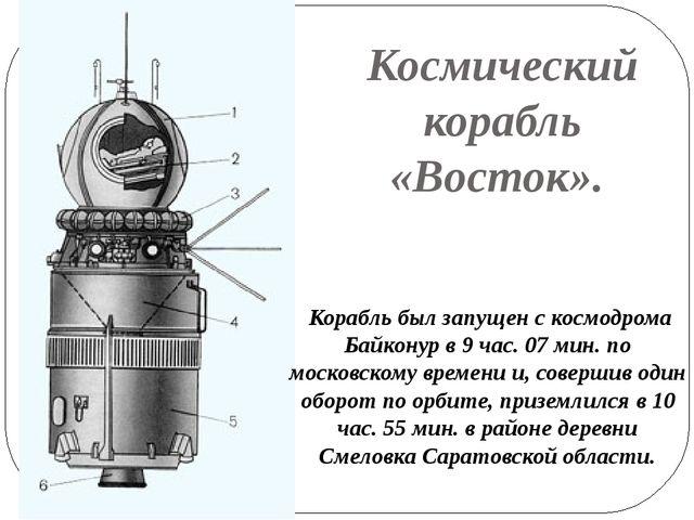 Космический корабль «Восток». Корабль был запущен с космодрома Байконур в 9 ч...