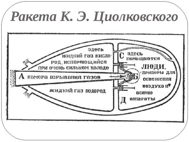 Ракета К. Э. Циолковского