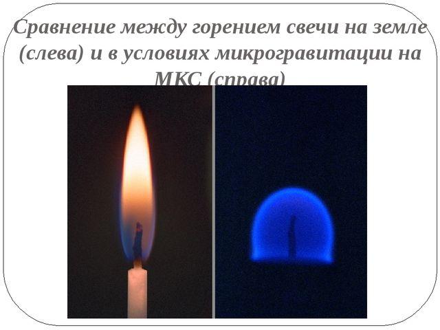 Сравнение между горением свечи на земле (слева) и в условиях микрогравитации...