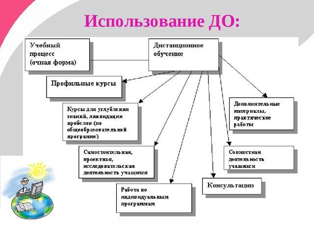 Использование ДО: