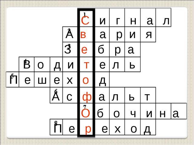 В о д и т е л ь П е ш е х о д А с ф а л ь т П е р е х о д З е б р а А в а р...