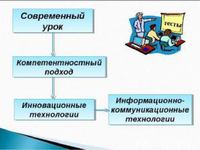 Современный урок – это интересный урок, с высокой мотивацией и эмоциональной...