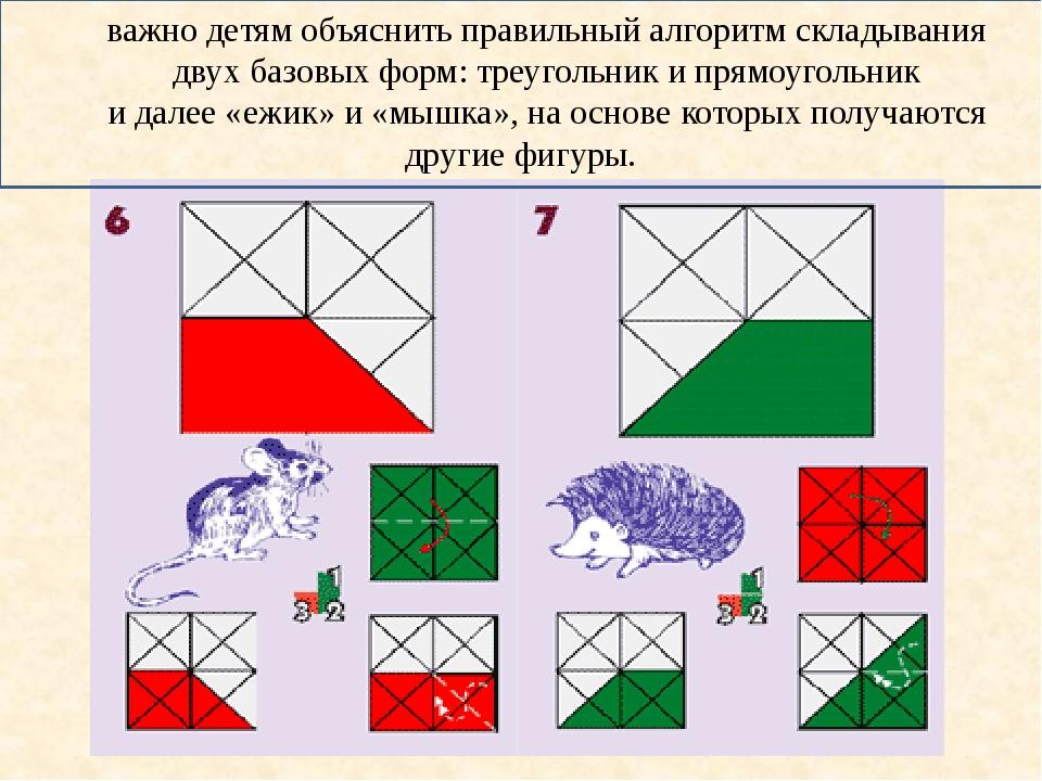 важно детям объяснить правильный алгоритм складывания двух базовых форм: тре...