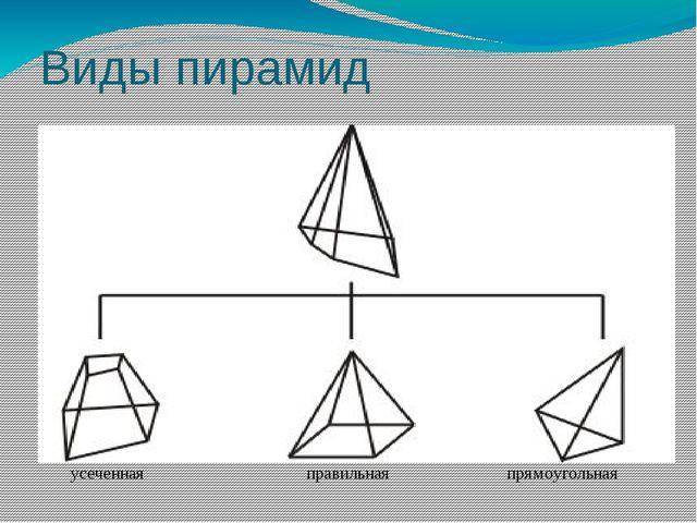 Виды пирамид усеченная правильная прямоугольная