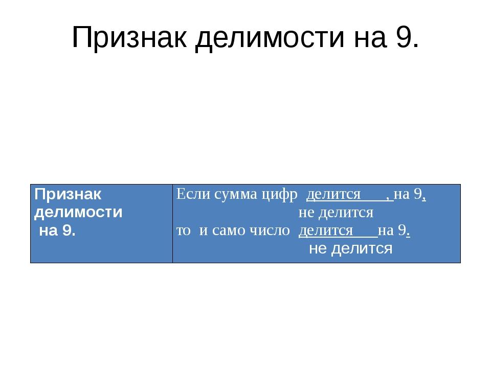 Признак делимости на 9. Признак делимости на9. Если сумма цифрделится___,на 9...