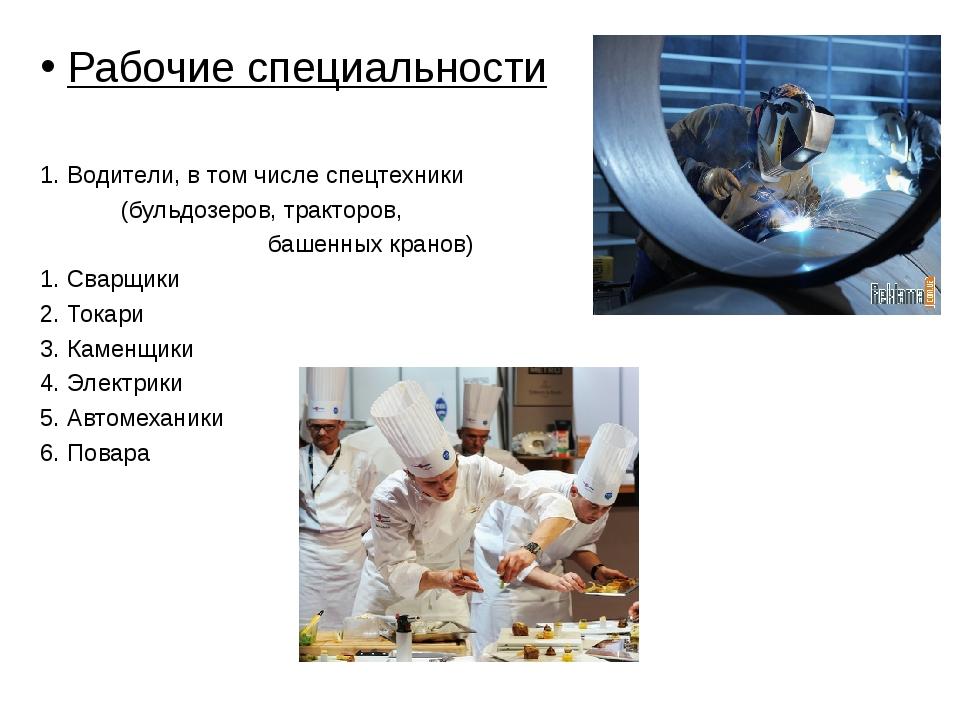 Рабочие специальности Водители, в том числе спецтехники (бульдозеров, трактор...