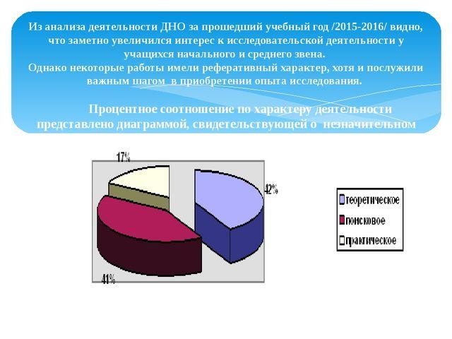 Из анализа деятельности ДНО за прошедший учебный год /2015-2016/ видно, что з...