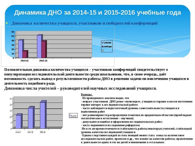 Динамика количества учащихся, участников и победителей конференций Динамика Д...