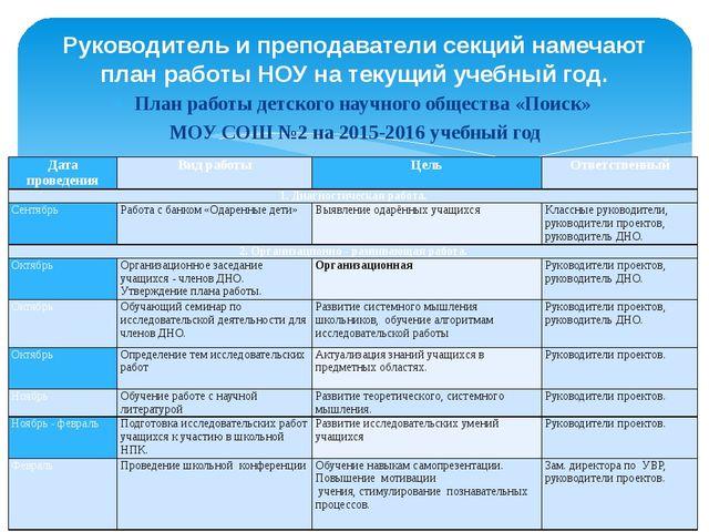 План работы детского научного общества «Поиск» МОУ СОШ №2 на 2015-2016 учебны...