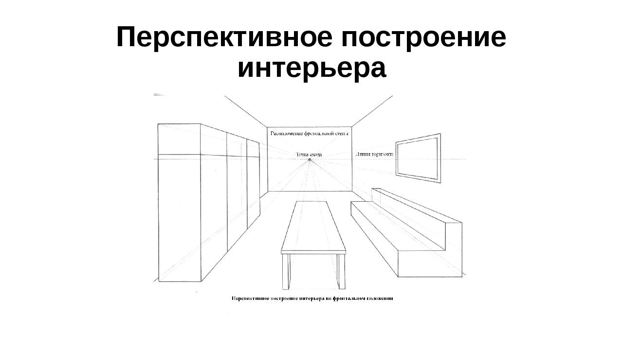Перспективное построение интерьера