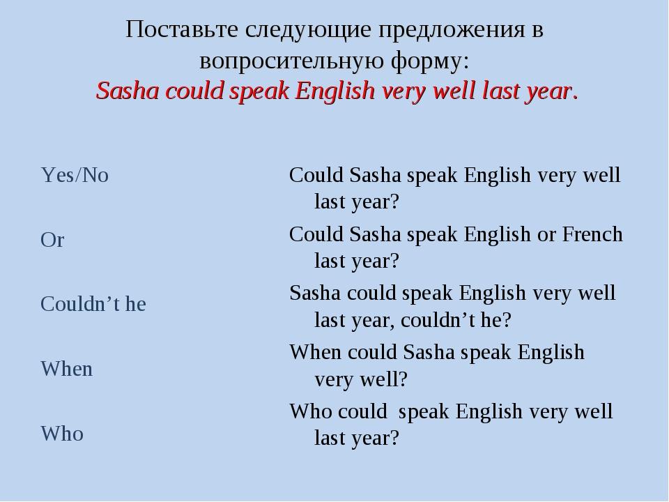 Поставьте следующие предложения в вопросительную форму: Sasha could speak Eng...