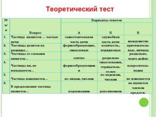 Теоретический тест № п/пВопросВарианты ответов АБВ 1.Частица является