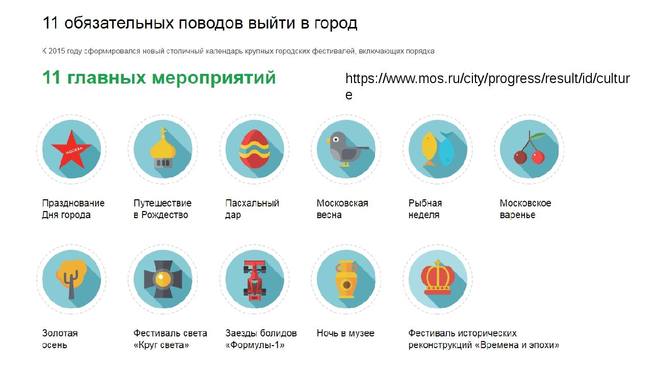 https://www.mos.ru/city/progress/result/id/culture