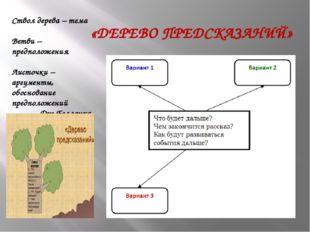 «ДЕРЕВО ПРЕДСКАЗАНИЙ» Ствол дерева – тема Ветви – предположения Листочки – ар