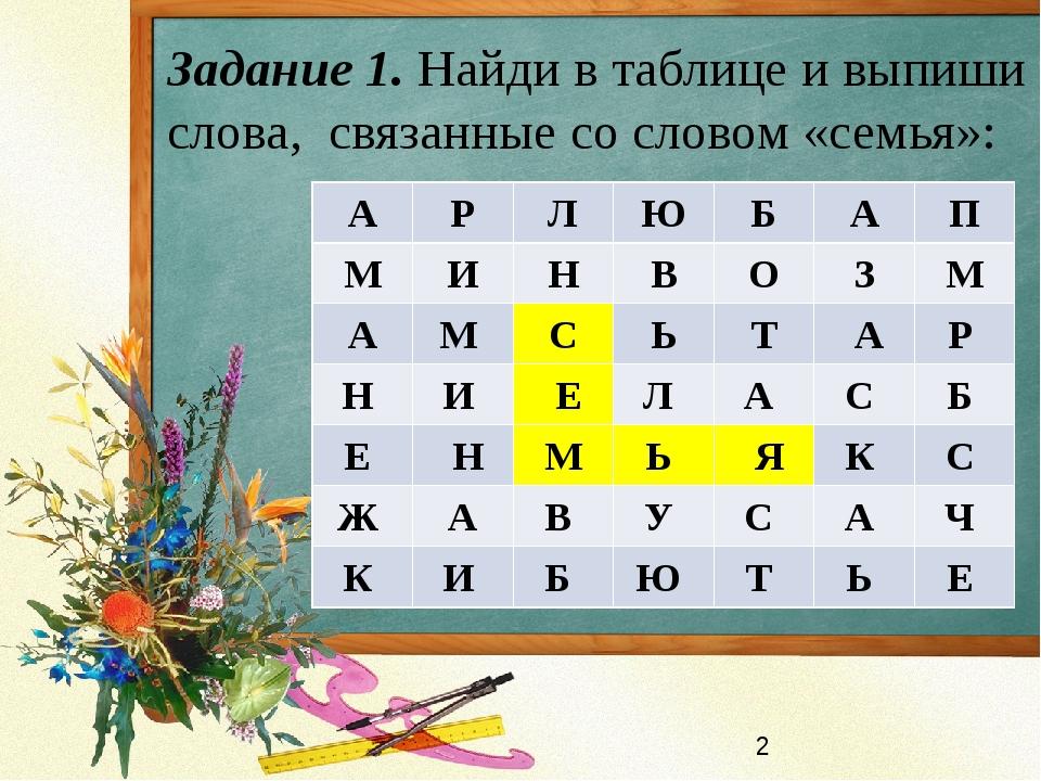 Задание 1. Найди в таблице и выпиши слова, связанные со словом «семья»: А Р Л...
