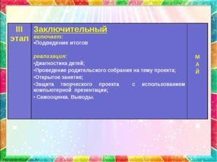 III этапЗаключительный включает: Подведение итогов реализация: Диагностика д