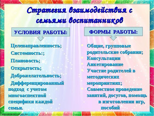 Стратегия взаимодействия с семьями воспитанников Целенаправленность; Системн...