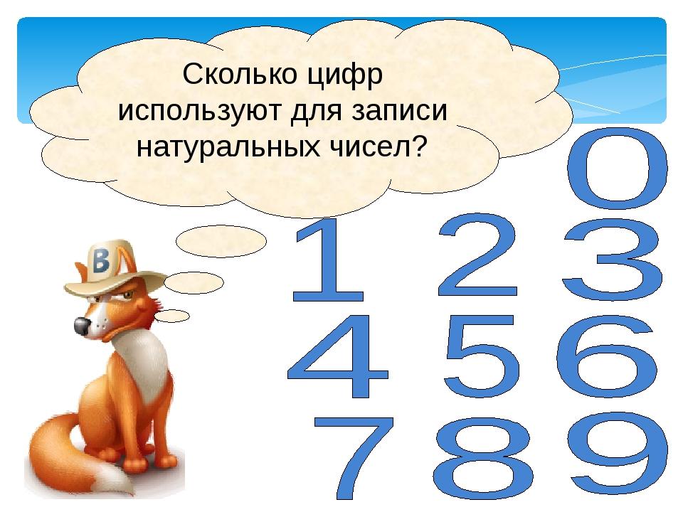 Результатом сложения двух натуральных чисел является число вновь натуральное