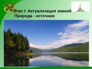Этап I: Актуализация знаний Природа - источник светлых чувств и вдохновения