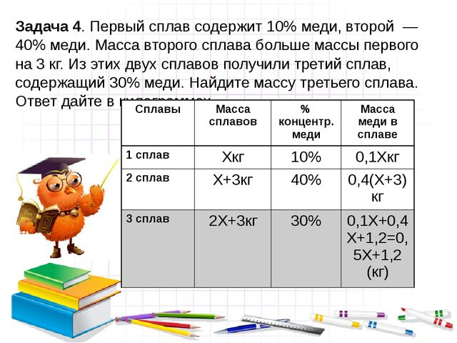 Задача 4. Первый сплав содержит 10% меди, второй — 40% меди. Масса второго с...
