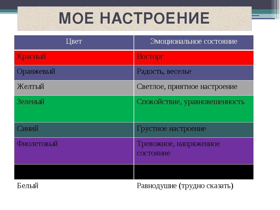 хамелионы меняют цвет от эмоционального состояния термобелья Термобелье