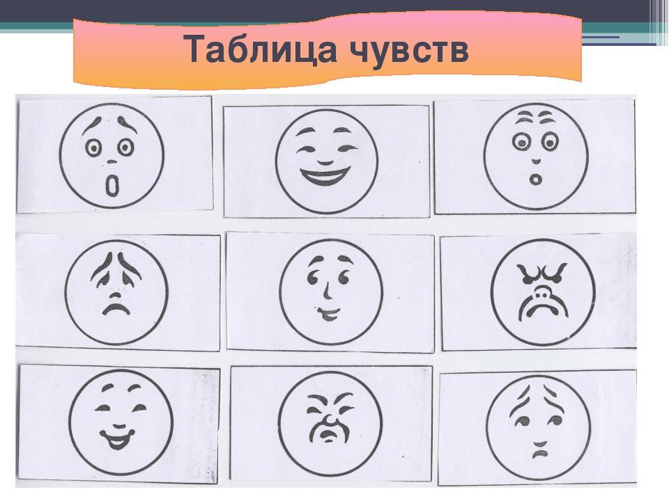 Таблица чувств