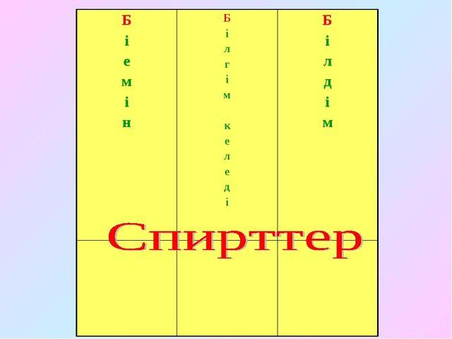 Б і е м і нБ і л г і м к е л е д і Б і л д і м
