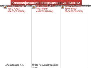 """Алиакберова А.А. МКОУ """"Осыпнобугорская СОШ"""" Классификация операционных систем"""